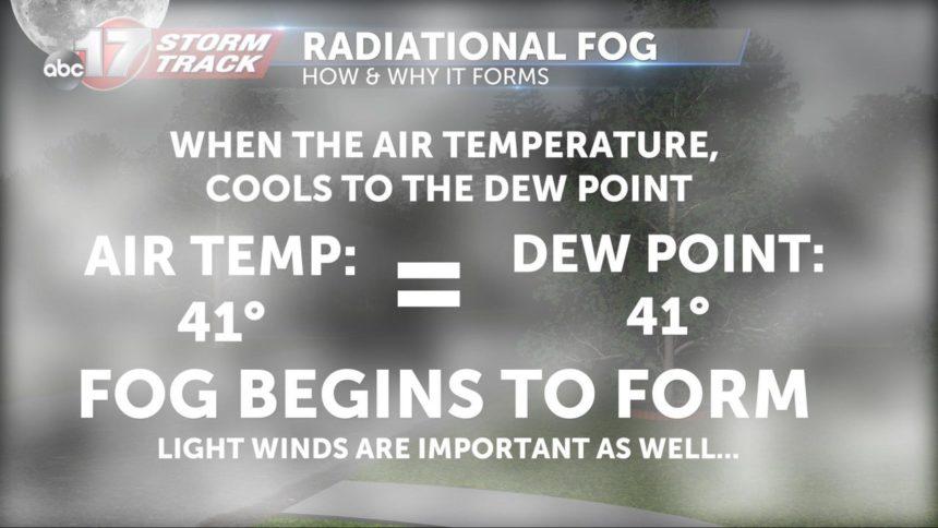 Radiational fog graphic 2